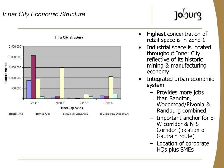 Inner City Economic Structure