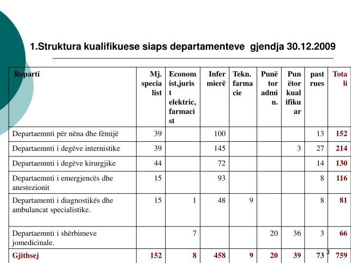 1.Struktura kualifikuese siaps departamenteve  gjendja 30.12.2009