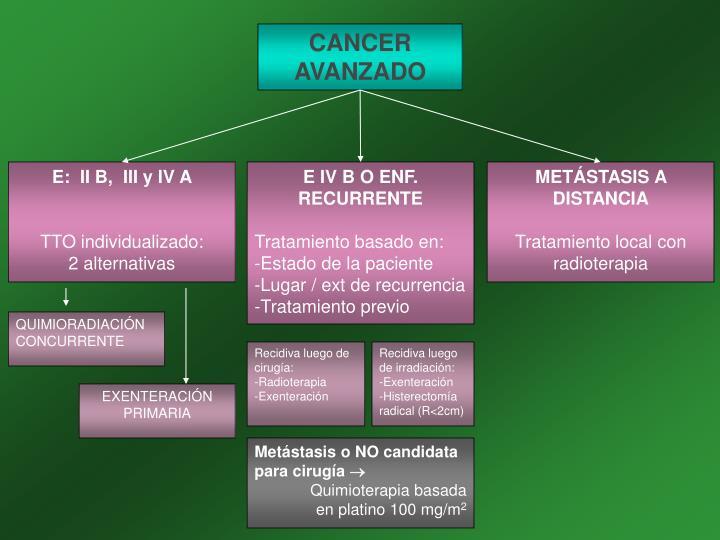 CANCER AVANZADO