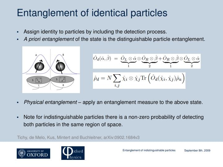 Entanglement of identical particles