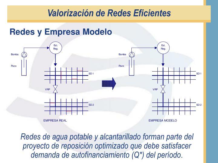 Valorización de Redes Eficientes