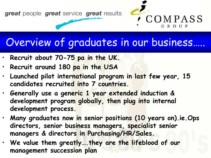 Overview of graduates in our business…..
