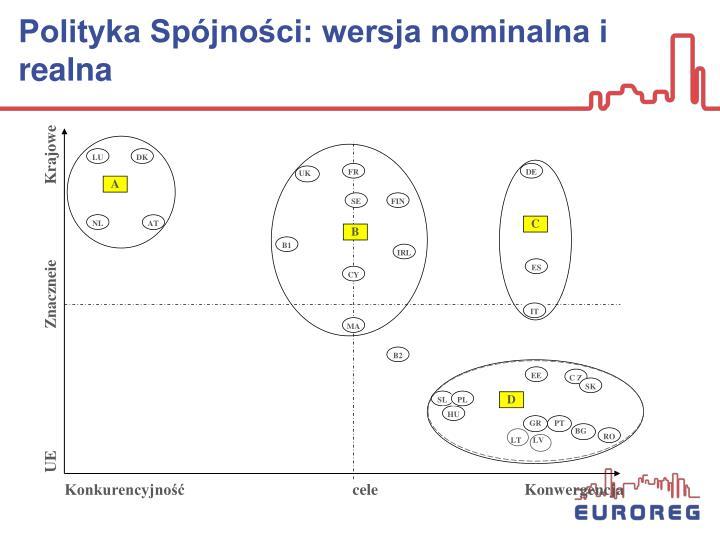 Polityka Spójności: wersja nominalna i realna