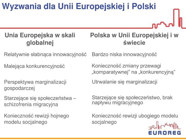 Wyzwania dla Unii Europejskiej i Polski