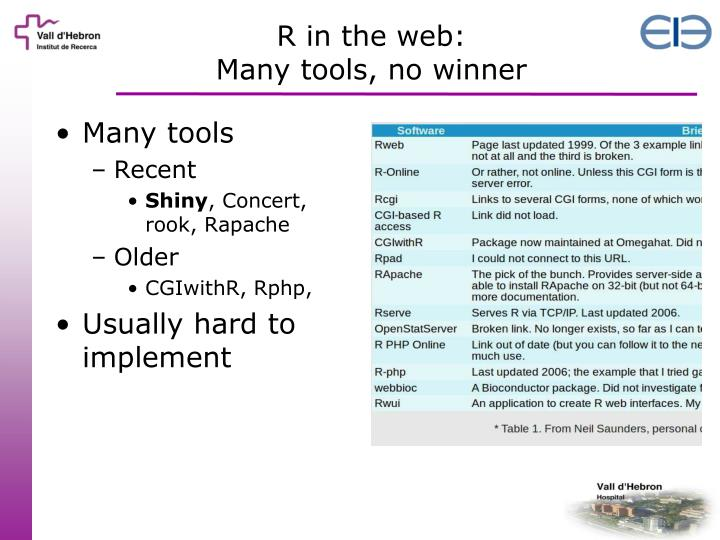 R in the web: