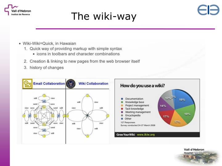 The wiki-way