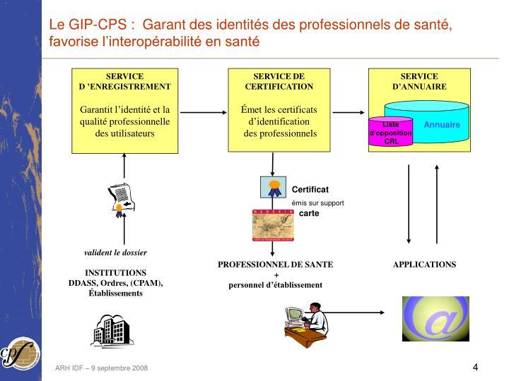 Le GIP-CPS :  Garant des identités des professionnels de santé, favorise l'interopérabilité en santé