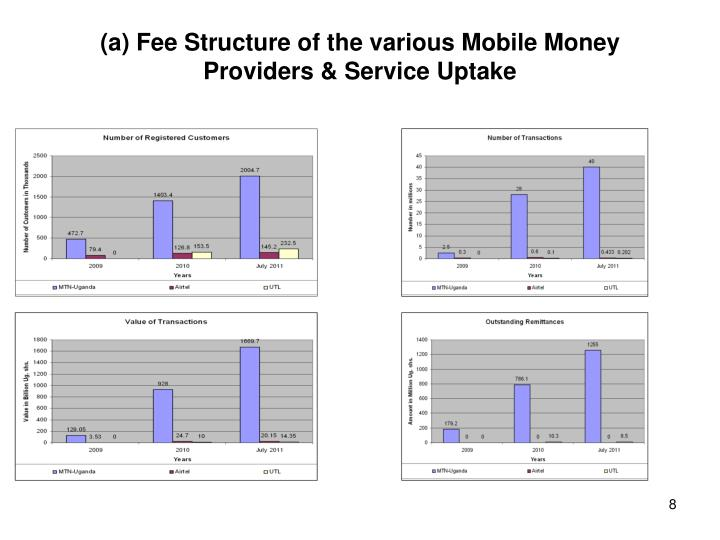 (a) Fee Structure of the various Mobile Money Providers & Service Uptake