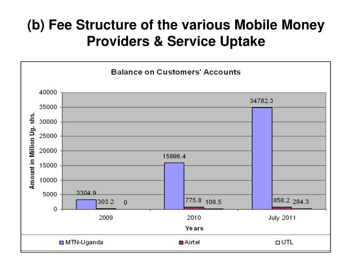 (b) Fee Structure of the various Mobile Money Providers & Service Uptake