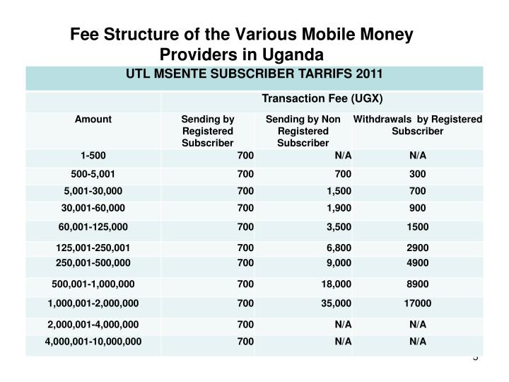 Fee Structure of the Various Mobile Money Providers in Uganda