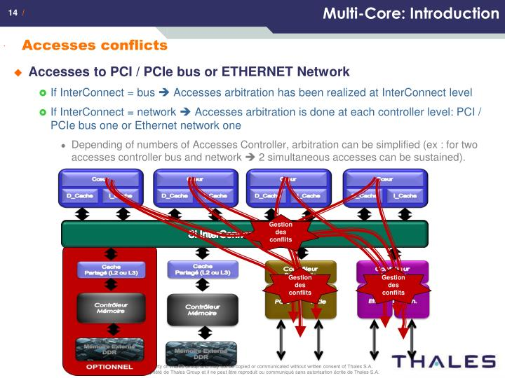 Multi-Core: Introduction