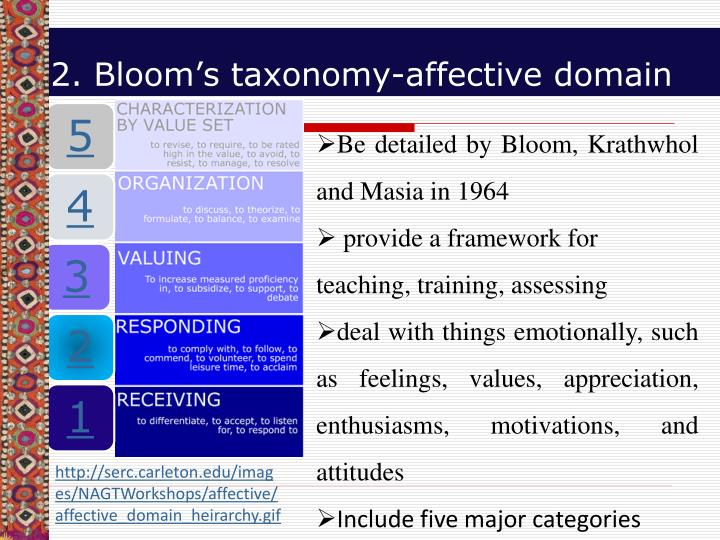 2. Bloom's taxonomy-affective domain