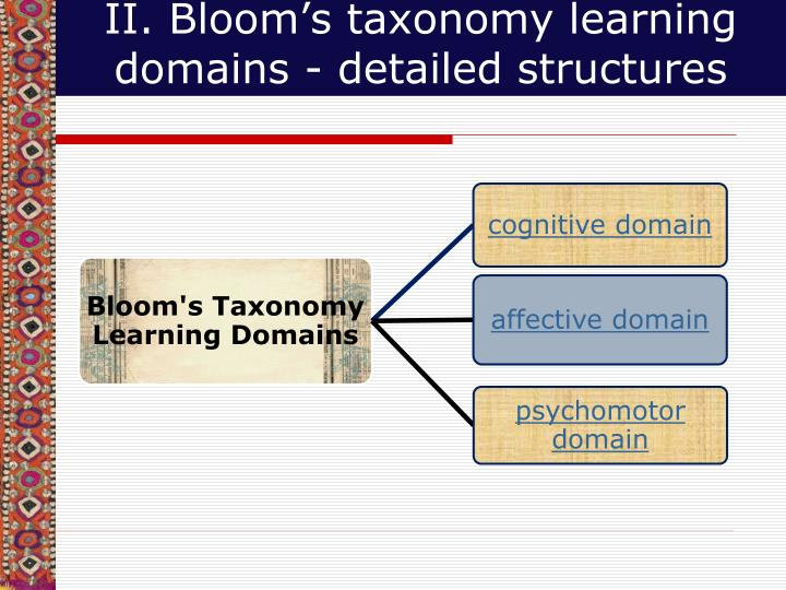 II. Bloom's taxonomy learning domains - detailed structures