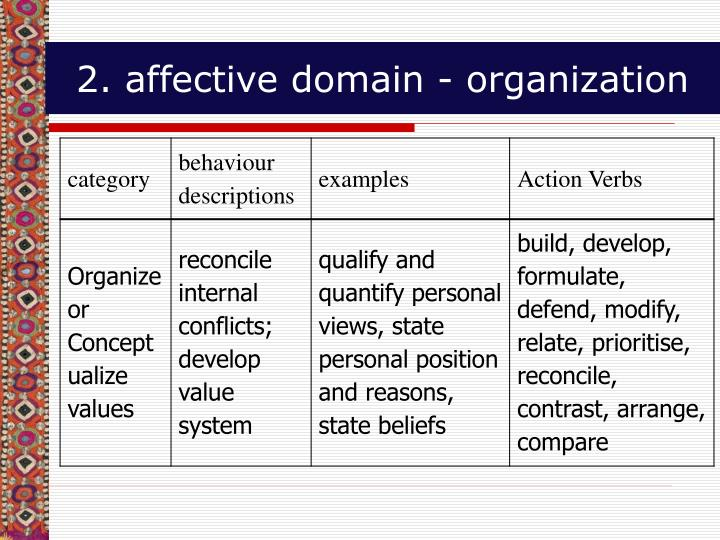 2. affective domain - organization