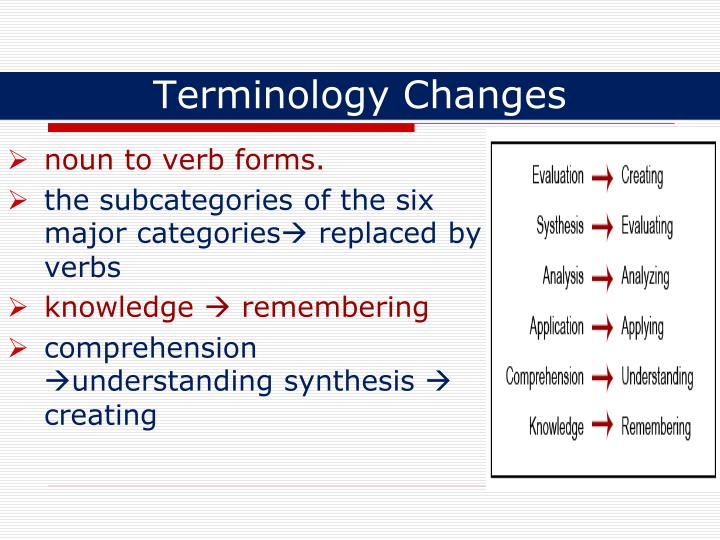 Terminology Changes