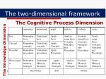 the two dimensional framework