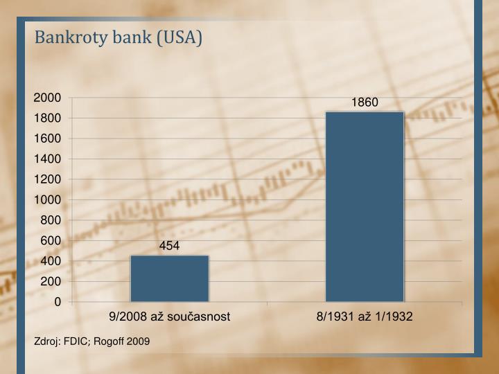Bankroty bank (USA)