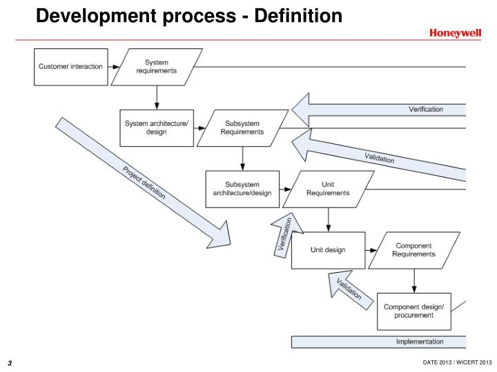 Development process - Definition