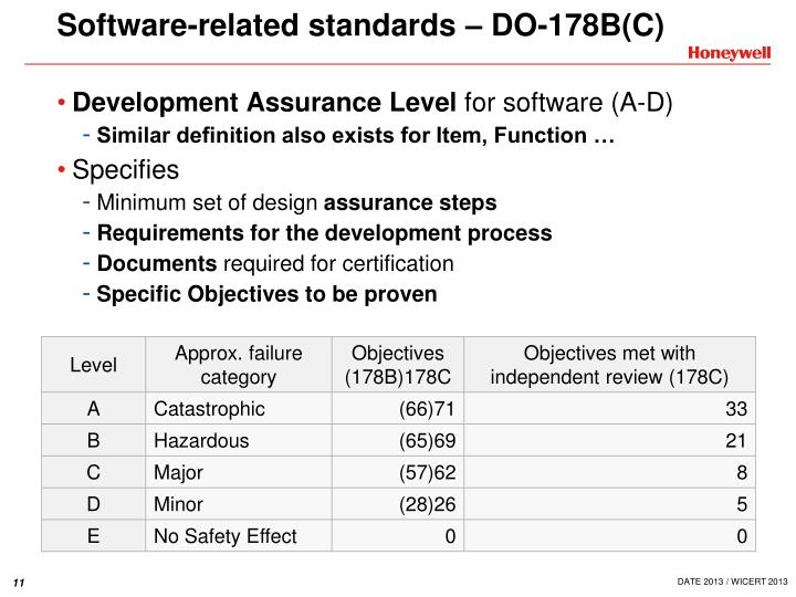 Software-related standards – DO-178B(C)