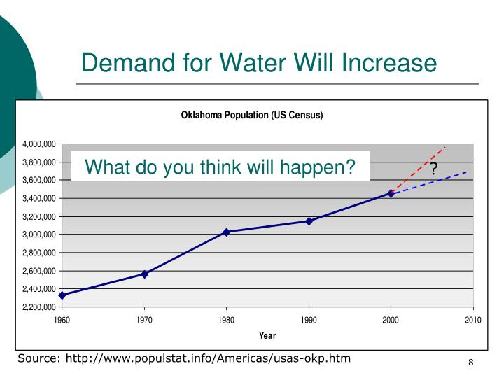 lecture 4a demand for water Video 44: household demand for drinking water quality improvements to view this video please enable javascript, and consider upgrading to a web browser that.