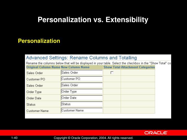Personalization vs. Extensibility
