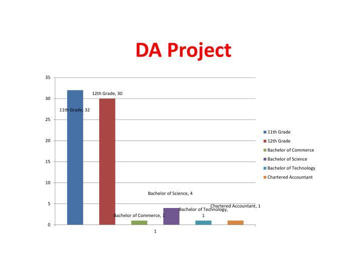 DA Project