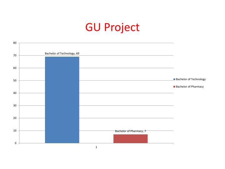 GU Project