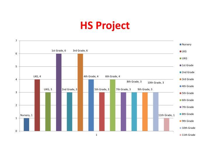 HS Project