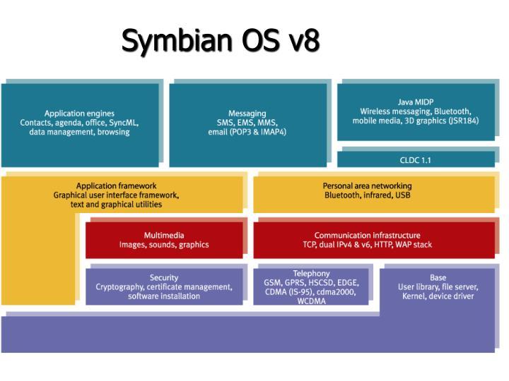 Symbian OS v8