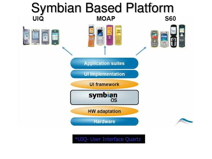 Symbian Based Platform