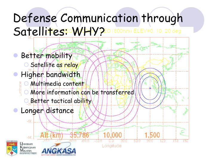 Defense Communication through Satellites: WHY?