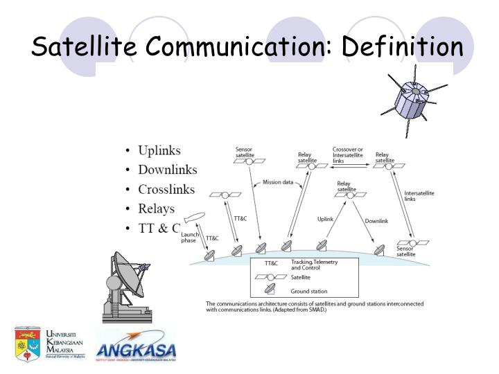 Satellite Communication: Definition