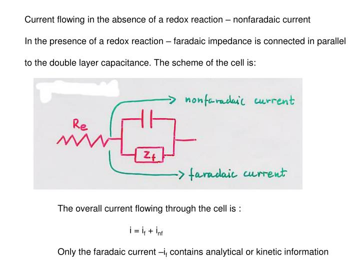 Current flowing in the absence of a redox reaction – nonfaradaic current