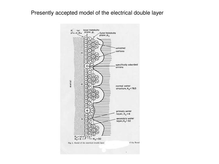 Presently accepted model of the electrical double layer