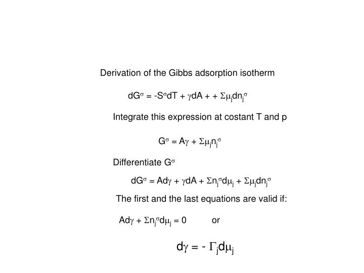 Derivation of the Gibbs adsorption isotherm