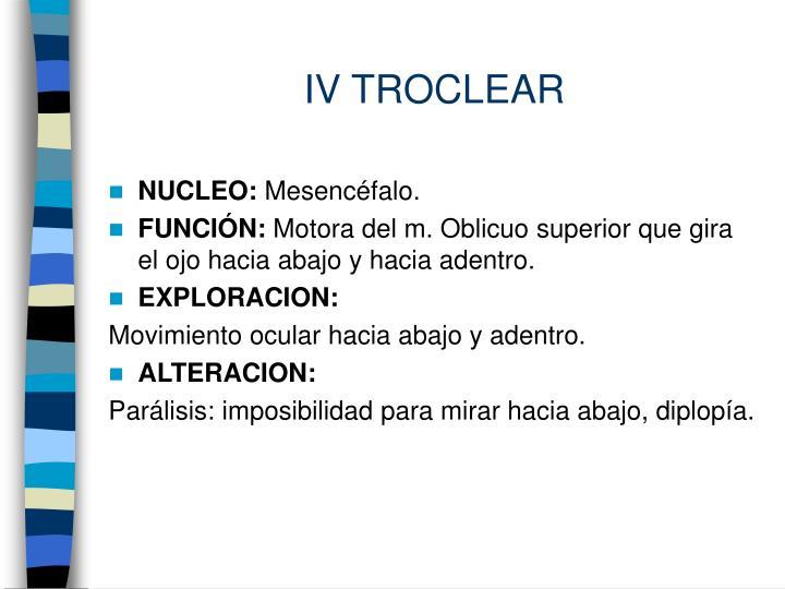 IV TROCLEAR