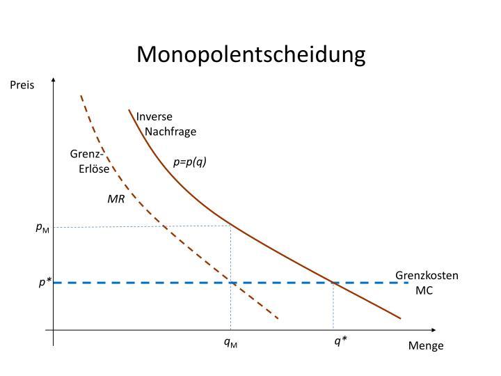Monopolentscheidung
