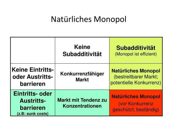 Natürliches Monopol
