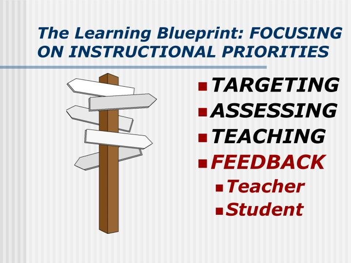 The Learning Blueprint: FOCUSING ON INSTRUCTIONAL PRIORITIES