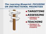 the learning blueprint focusing on instructional priorities1