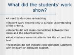 what did the students work show