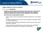 direct indirect effects1