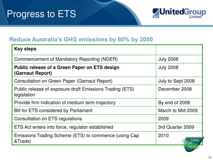 Progress to ETS