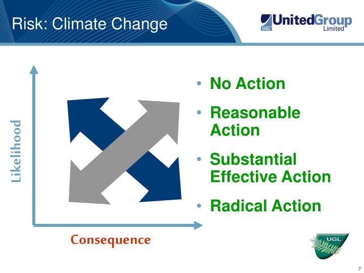 Risk: Climate Change
