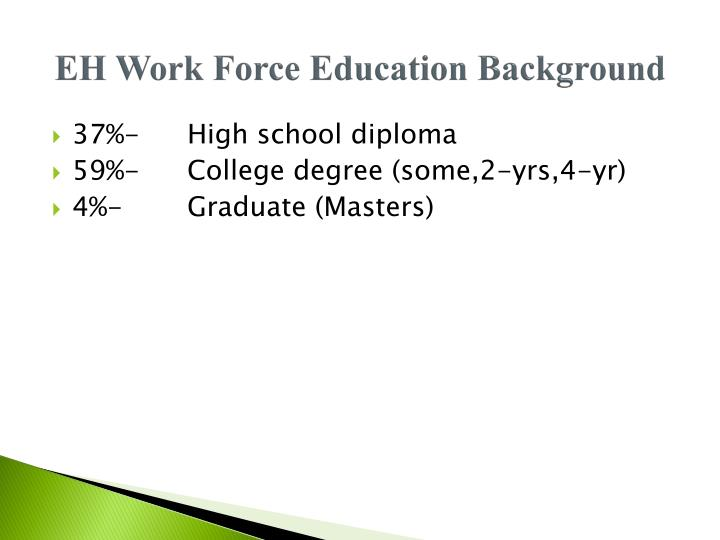 EH Work Force Education Background