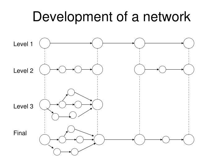 Development of a network