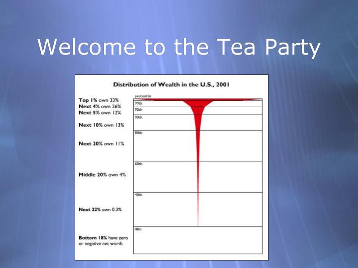 Welcome to the Tea Party