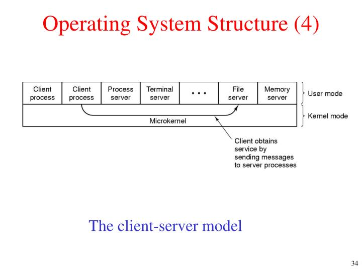 Operating System Structure (4)