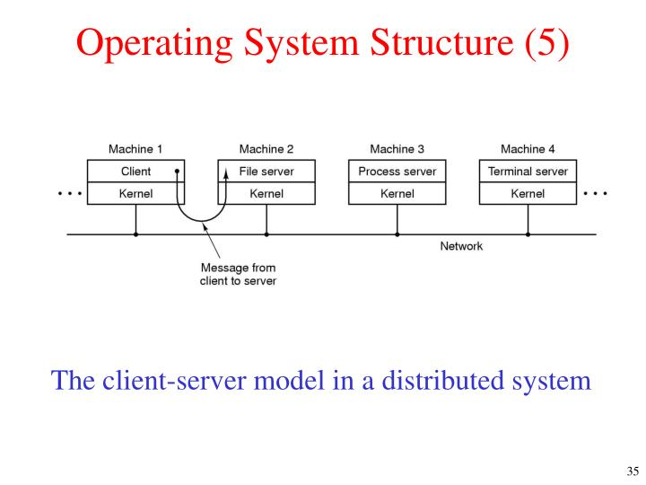 Operating System Structure (5)