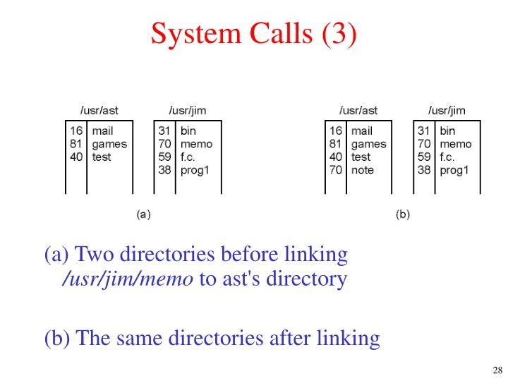 System Calls (3)